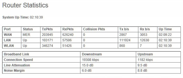 sky-sr101-router-statistics-trimmed